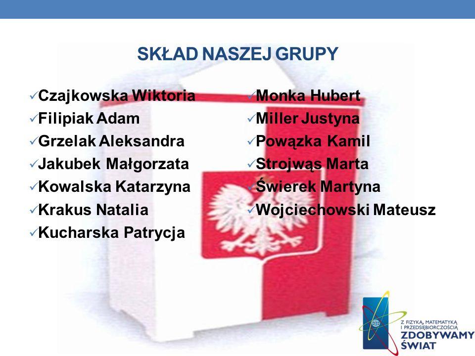 § 5 Ogólnoszkolne wybory do Zarządu SU oraz Opiekuna SU przeprowadza Szkolna Komisja Wyborcza w skład której wchodzi 1 losowo wybrany przedstawiciel każdej klasy, który nie jest kandydatem.