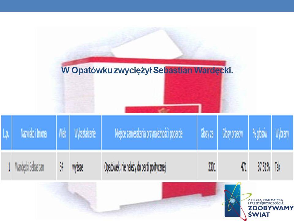 W Opatówku zwyciężył Sebastian Wardęcki.