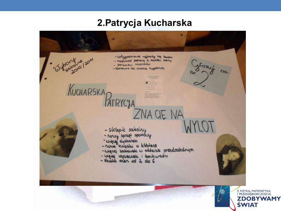 2.Patrycja Kucharska