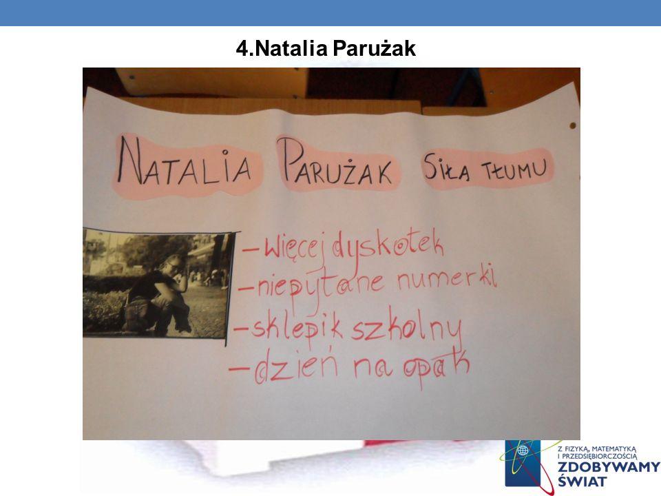4.Natalia Parużak