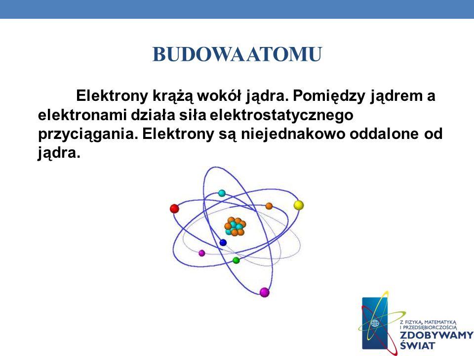 BUDOWA ATOMU Elektrony krążą wokół jądra. Pomiędzy jądrem a elektronami działa siła elektrostatycznego przyciągania. Elektrony są niejednakowo oddalon