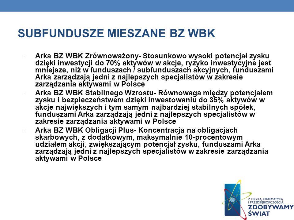 SUBFUNDUSZE MIESZANE BZ WBK Arka BZ WBK Zrównoważony- Stosunkowo wysoki potencjał zysku dzięki inwestycji do 70% aktywów w akcje, ryzyko inwestycyjne
