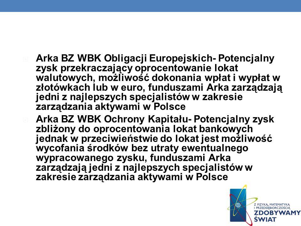 Arka BZ WBK Obligacji Europejskich- Potencjalny zysk przekraczający oprocentowanie lokat walutowych, możliwość dokonania wpłat i wypłat w złotówkach l