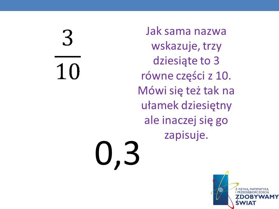 Jak sama nazwa wskazuje, trzy dziesiąte to 3 równe części z 10. Mówi się też tak na ułamek dziesiętny ale inaczej się go zapisuje. 0,3