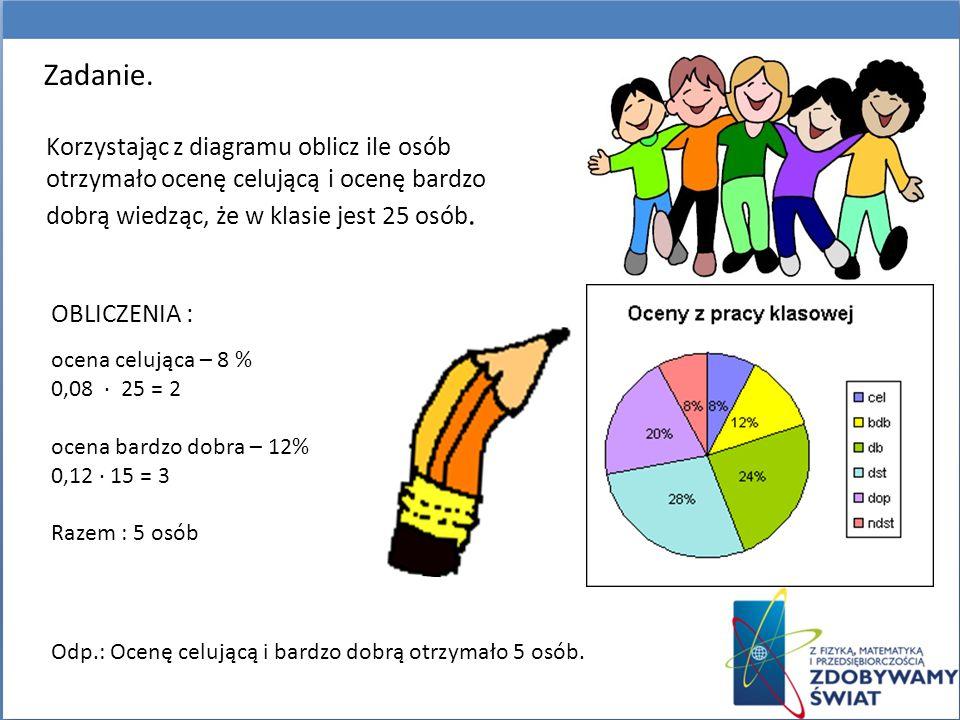 Korzystając z diagramu oblicz ile osób otrzymało ocenę celującą i ocenę bardzo dobrą wiedząc, że w klasie jest 25 osób. OBLICZENIA : ocena celująca –