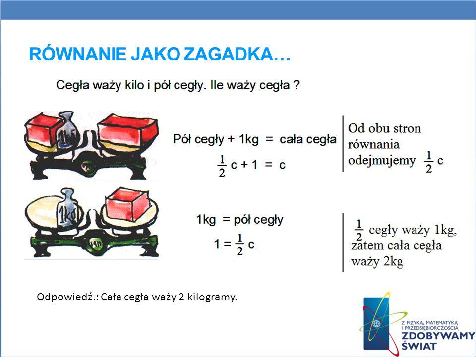 RÓWNANIE JAKO ZAGADKA… Odpowiedź.: Cała cegła waży 2 kilogramy.