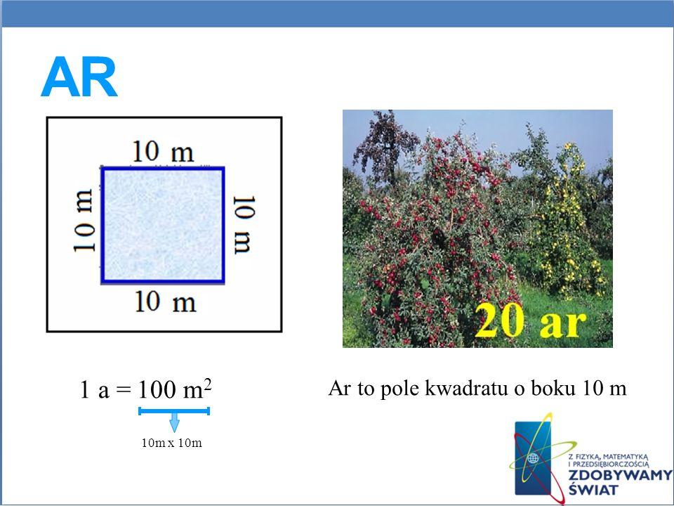AR Ar to pole kwadratu o boku 10 m 1 a = 100 m 2 10m x 10m
