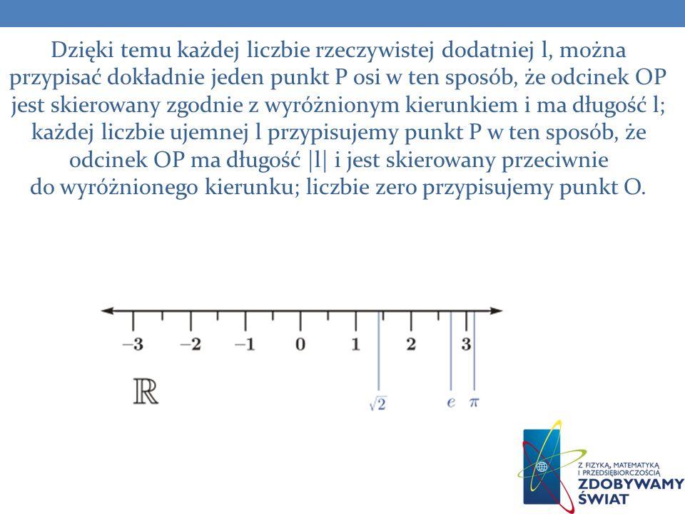 Dzięki temu każdej liczbie rzeczywistej dodatniej l, można przypisać dokładnie jeden punkt P osi w ten sposób, że odcinek OP jest skierowany zgodnie z
