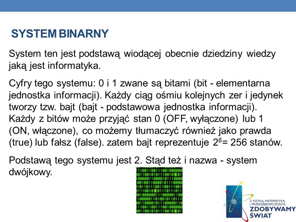 SYSTEM BINARNY System ten jest podstawą wiodącej obecnie dziedziny wiedzy jaką jest informatyka. Cyfry tego systemu: 0 i 1 zwane są bitami (bit - elem