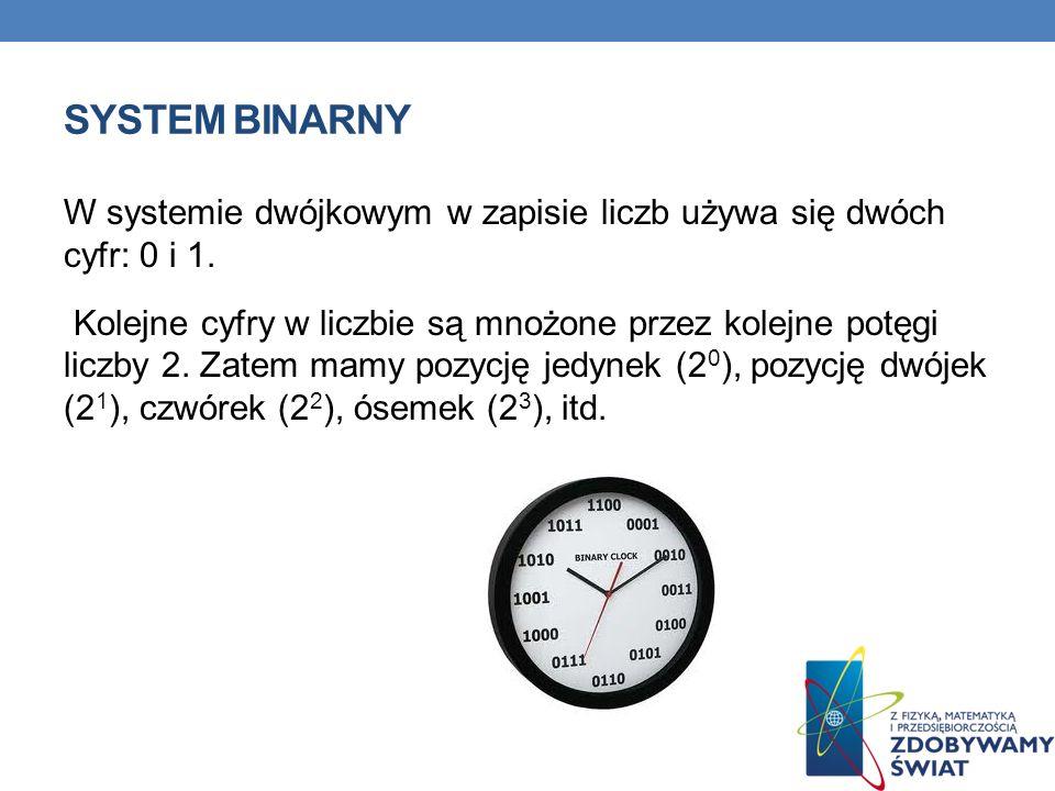 SYSTEM BINARNY W systemie dwójkowym w zapisie liczb używa się dwóch cyfr: 0 i 1. Kolejne cyfry w liczbie są mnożone przez kolejne potęgi liczby 2. Zat