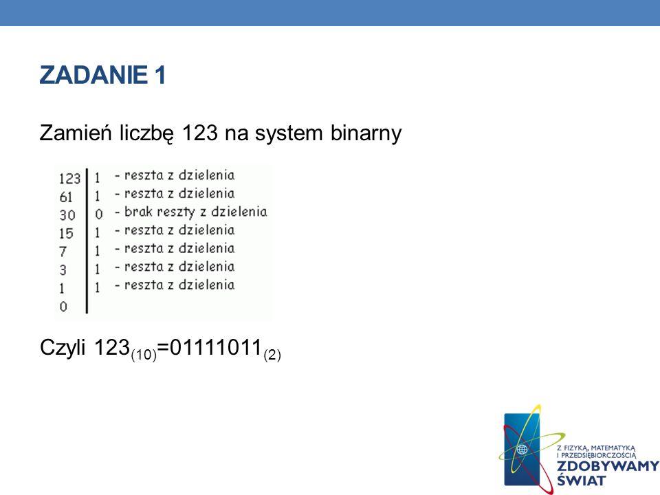 ZADANIE 1 Zamień liczbę 123 na system binarny Czyli 123 (10) =01111011 (2)