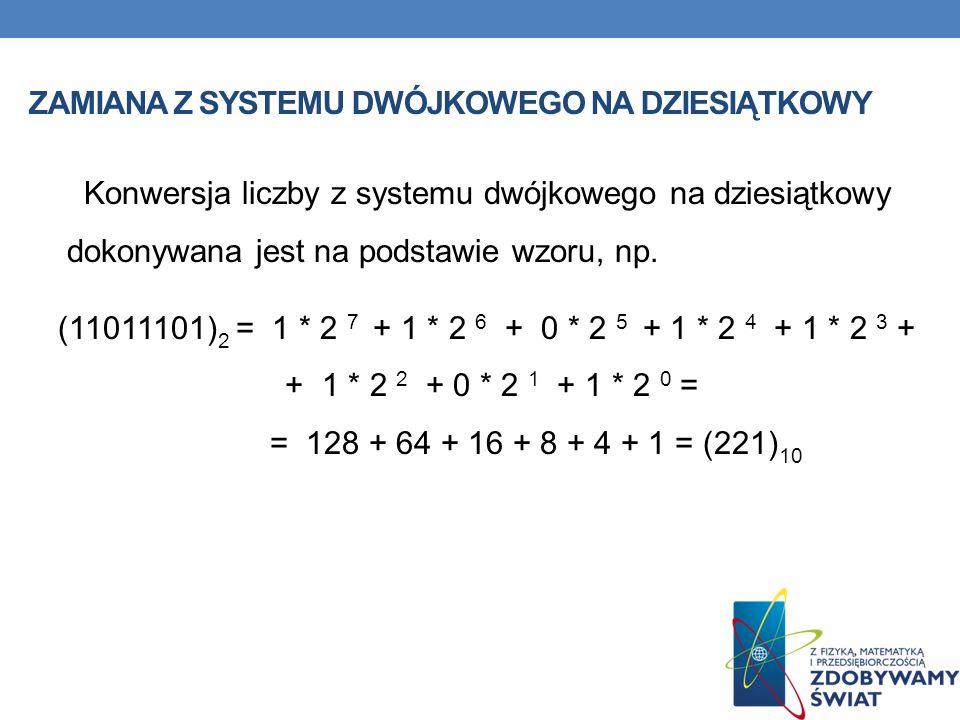 ZAMIANA Z SYSTEMU DWÓJKOWEGO NA DZIESIĄTKOWY Konwersja liczby z systemu dwójkowego na dziesiątkowy dokonywana jest na podstawie wzoru, np. (11011101)