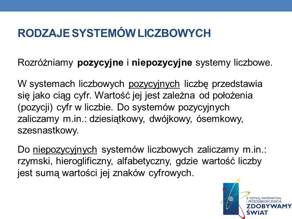 RODZAJE SYSTEMÓW LICZBOWYCH Rozróżniamy pozycyjne i niepozycyjne systemy liczbowe. W systemach liczbowych pozycyjnych liczbę przedstawia się jako ciąg
