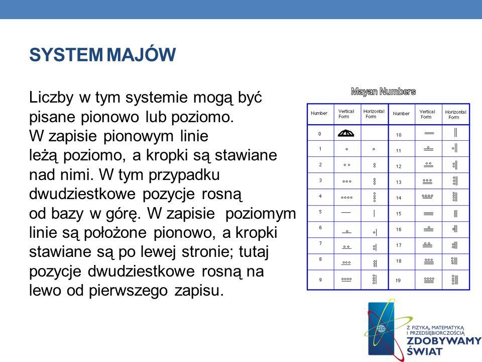 SYSTEM MAJÓW Liczby w tym systemie mogą być pisane pionowo lub poziomo. W zapisie pionowym linie leżą poziomo, a kropki są stawiane nad nimi. W tym pr