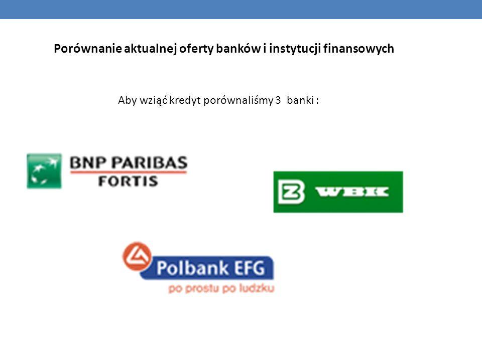 Porównanie aktualnej oferty banków i instytucji finansowych Aby wziąć kredyt porównaliśmy 3 banki :