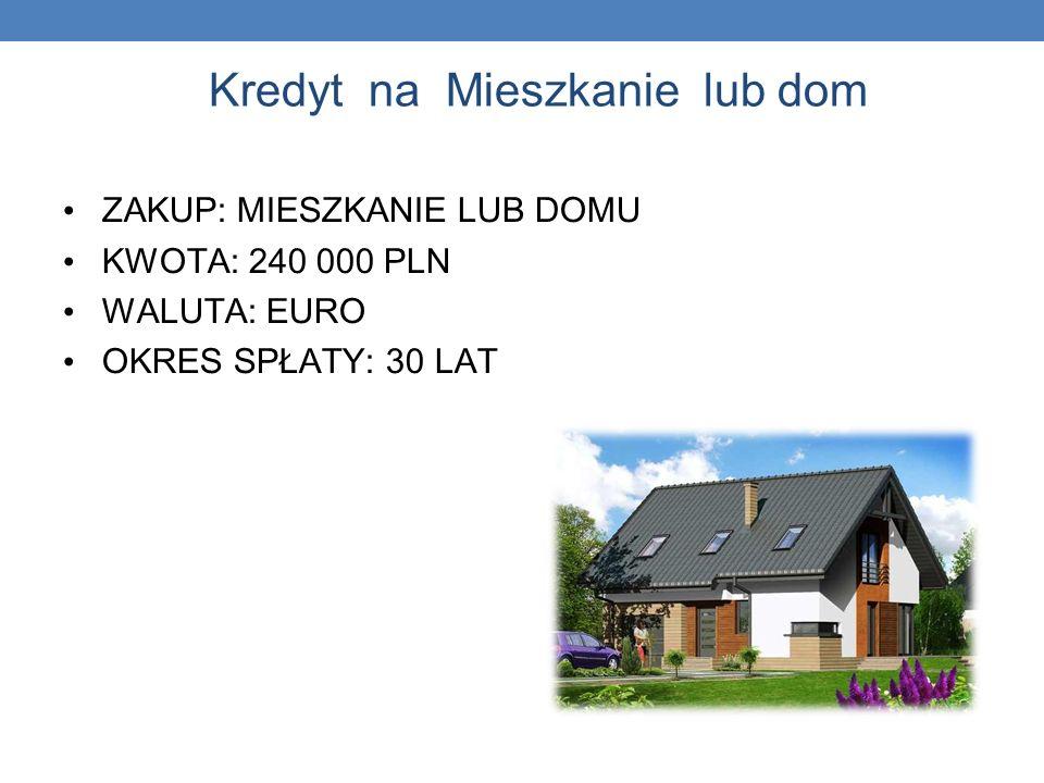 Kredyt na Mieszkanie lub dom ZAKUP: MIESZKANIE LUB DOMU KWOTA: 240 000 PLN WALUTA: EURO OKRES SPŁATY: 30 LAT
