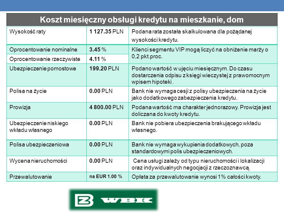 Wysokość raty1 127.35 PLNPodana rata została skalkulowana dla pożądanej wysokości kredytu. Oprocentowanie nominalne3.45 %Klienci segmentu VIP mogą lic