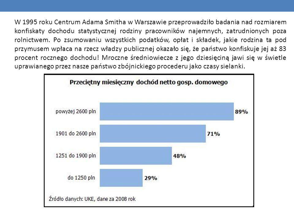 W 1995 roku Centrum Adama Smitha w Warszawie przeprowadziło badania nad rozmiarem konfiskaty dochodu statystycznej rodziny pracowników najemnych, zatr