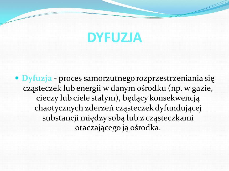 DYFUZJA Dyfuzja - proces samorzutnego rozprzestrzeniania się cząsteczek lub energii w danym ośrodku (np. w gazie, cieczy lub ciele stałym), będący kon