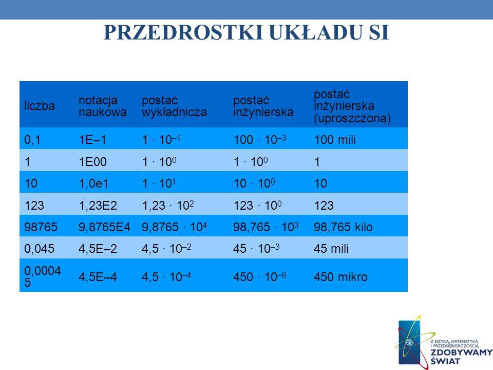 liczba notacja naukowa postać wykładnicza postać inżynierska postać inżynierska (uproszczona) 0,11E–11 · 10 –1 100 · 10 –3 100 mili 11E001 · 10 0 1 10