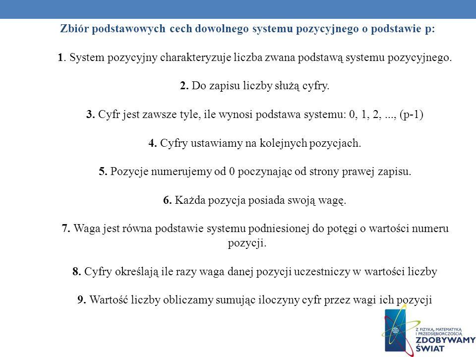 Zbiór podstawowych cech dowolnego systemu pozycyjnego o podstawie p: 1. System pozycyjny charakteryzuje liczba zwana podstawą systemu pozycyjnego. 2.