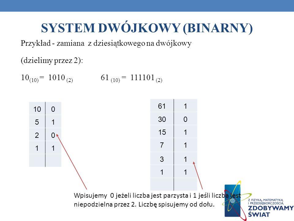 Przykład - zamiana z dziesiątkowego na dwójkowy (dzielimy przez 2): 10 (10) = 1010 (2) 61 (10) = 111101 (2) SYSTEM DWÓJKOWY (BINARNY) 100 51 20 11 611