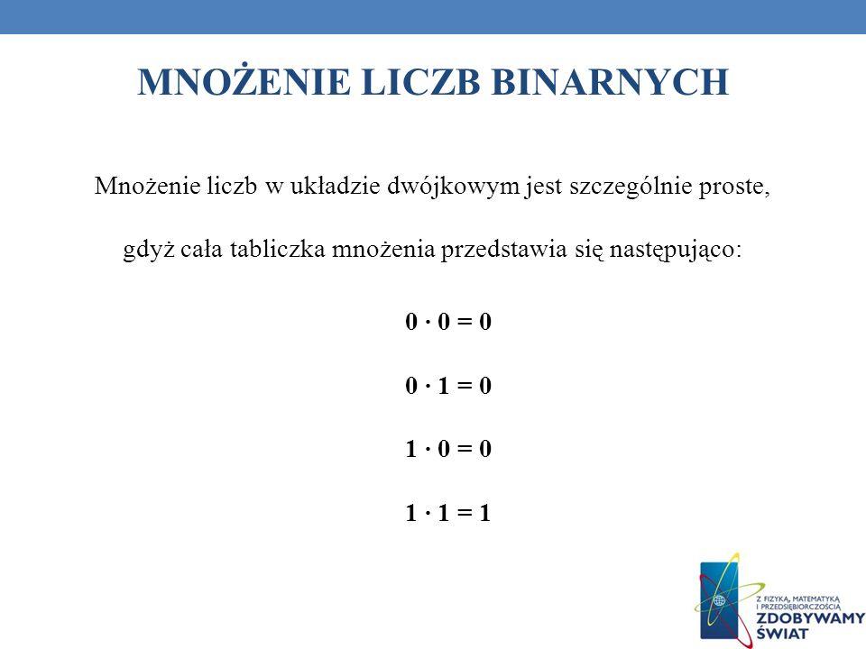 MNOŻENIE LICZB BINARNYCH Mnożenie liczb w układzie dwójkowym jest szczególnie proste, gdyż cała tabliczka mnożenia przedstawia się następująco: 0 0 =