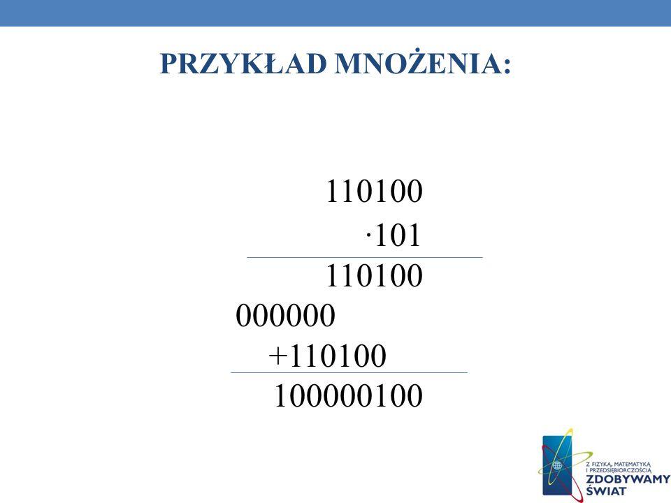 PRZYKŁAD MNOŻENIA: 110100 101 110100 000000 +110100 100000100
