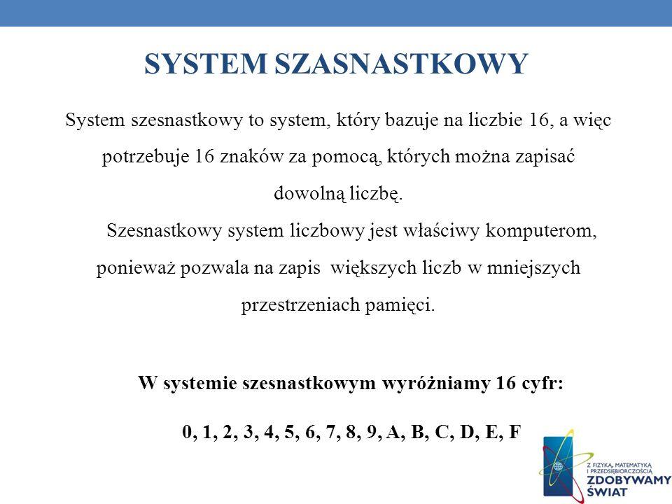 SYSTEM SZASNASTKOWY System szesnastkowy to system, który bazuje na liczbie 16, a więc potrzebuje 16 znaków za pomocą, których można zapisać dowolną li