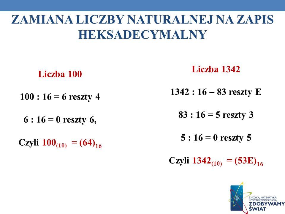 ZAMIANA LICZBY NATURALNEJ NA ZAPIS HEKSADECYMALNY Liczba 100 100 : 16 = 6 reszty 4 6 : 16 = 0 reszty 6, Czyli 100 (10) = (64) 16 Liczba 1342 1342 : 16
