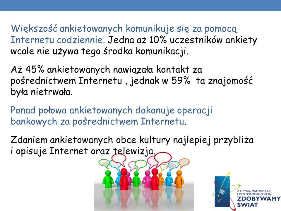 Większość ankietowanych komunikuje się za pomocą Internetu codziennie.