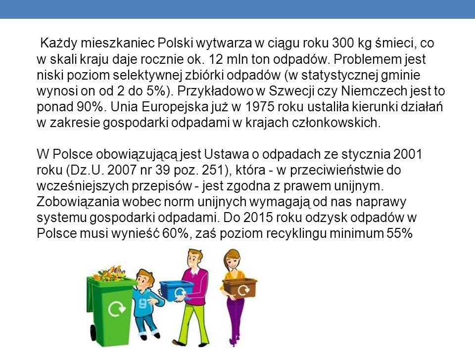 Każdy mieszkaniec Polski wytwarza w ciągu roku 300 kg śmieci, co w skali kraju daje rocznie ok. 12 mln ton odpadów. Problemem jest niski poziom selekt