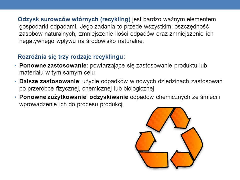 Odzysk surowców wtórnych (recykling) jest bardzo ważnym elementem gospodarki odpadami. Jego zadania to przede wszystkim: oszczędność zasobów naturalny