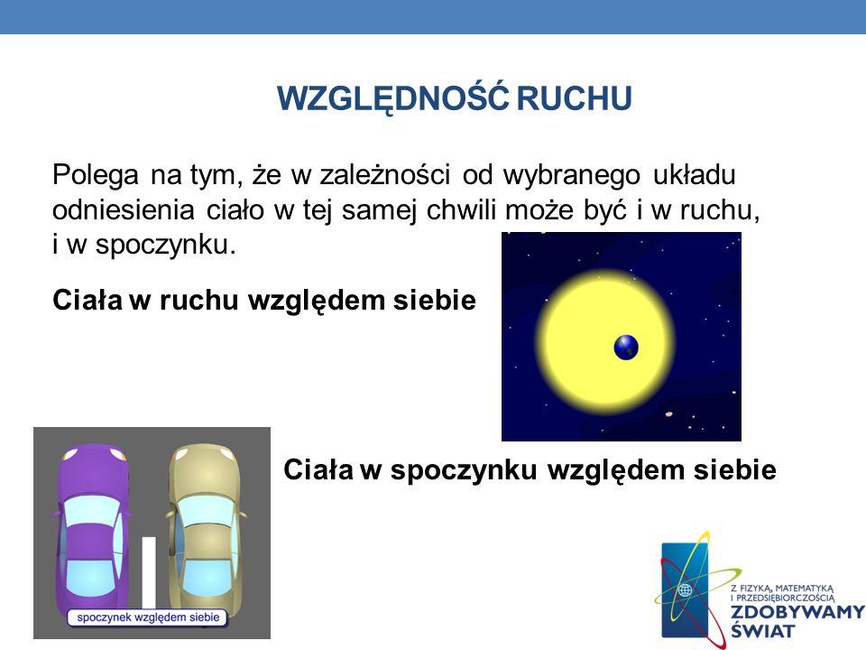 WZGLĘDNOŚĆ RUCHU Polega na tym, że w zależności od wybranego układu odniesienia ciało w tej samej chwili może być i w ruchu, i w spoczynku. Ciała w ru