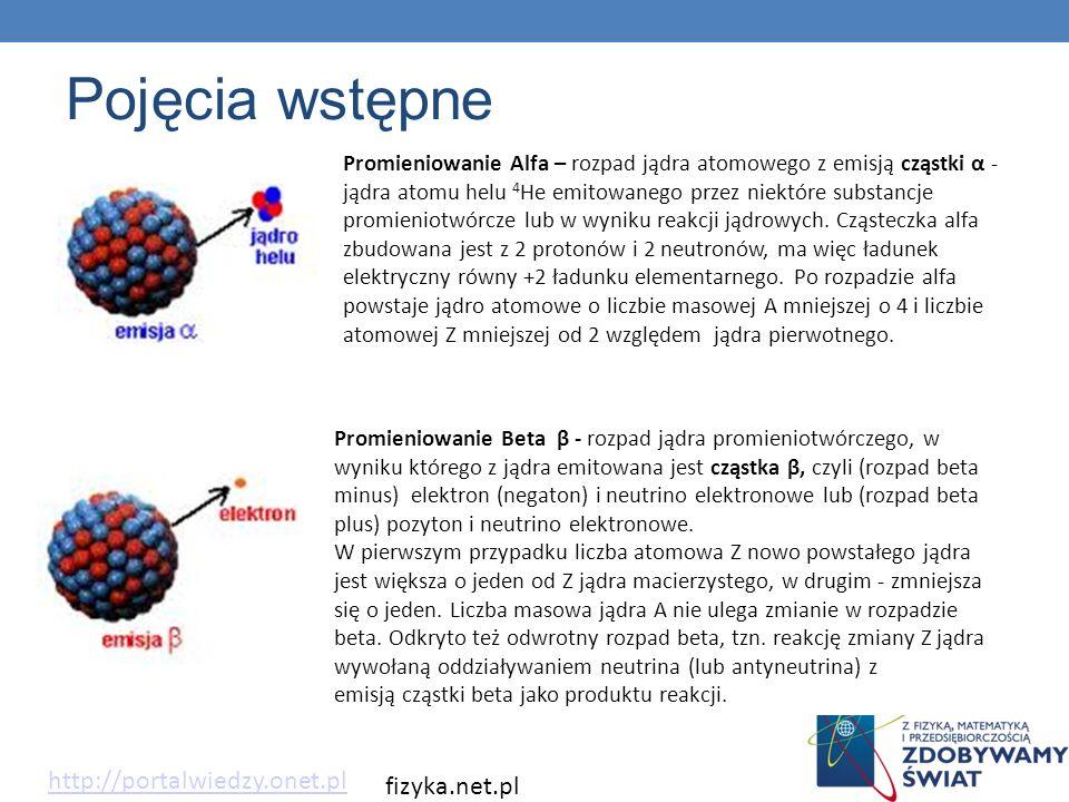 Pojęcia wstępne Promieniowanie Alfa – rozpad jądra atomowego z emisją cząstki α - jądra atomu helu 4 He emitowanego przez niektóre substancje promieni