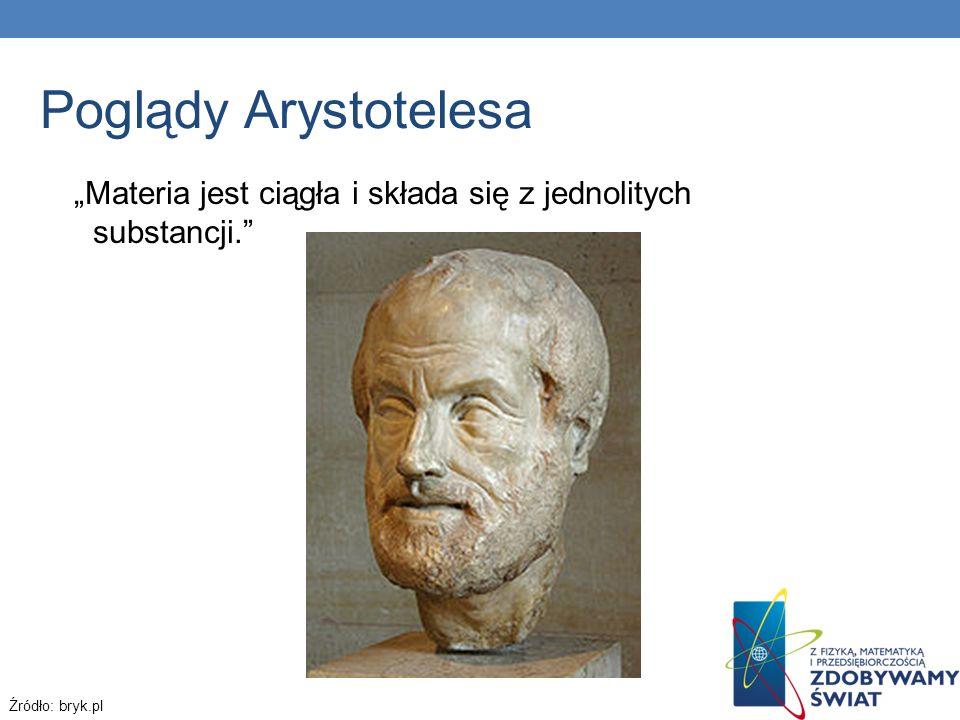 Poglądy Arystotelesa Materia jest ciągła i składa się z jednolitych substancji. Źródło: bryk.pl