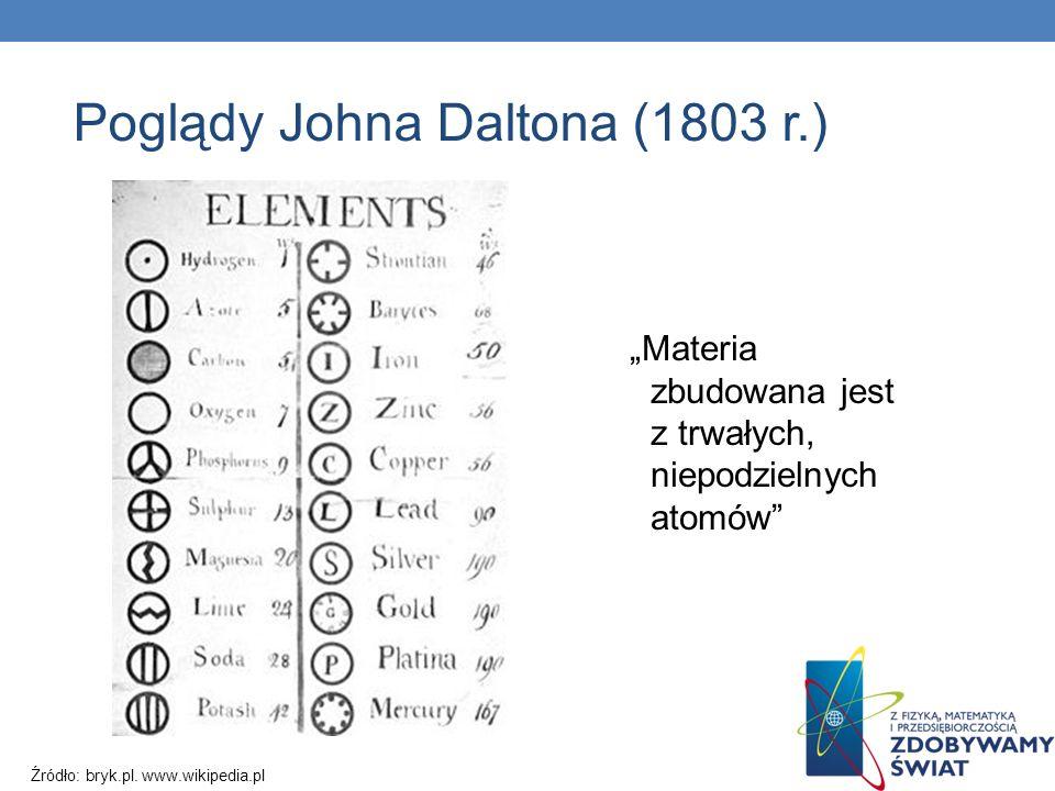 Poglądy Johna Daltona (1803 r.) Materia zbudowana jest z trwałych, niepodzielnych atomów Źródło: bryk.pl. www.wikipedia.pl
