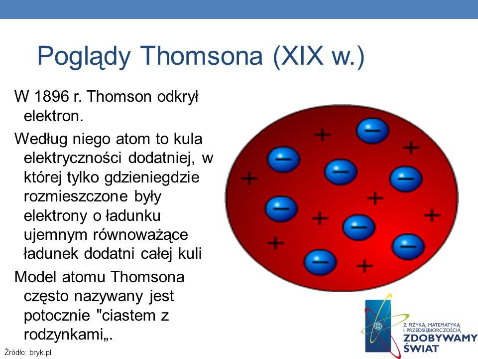 Poglądy Thomsona (XIX w.) W 1896 r. Thomson odkrył elektron. Według niego atom to kula elektryczności dodatniej, w której tylko gdzieniegdzie rozmiesz