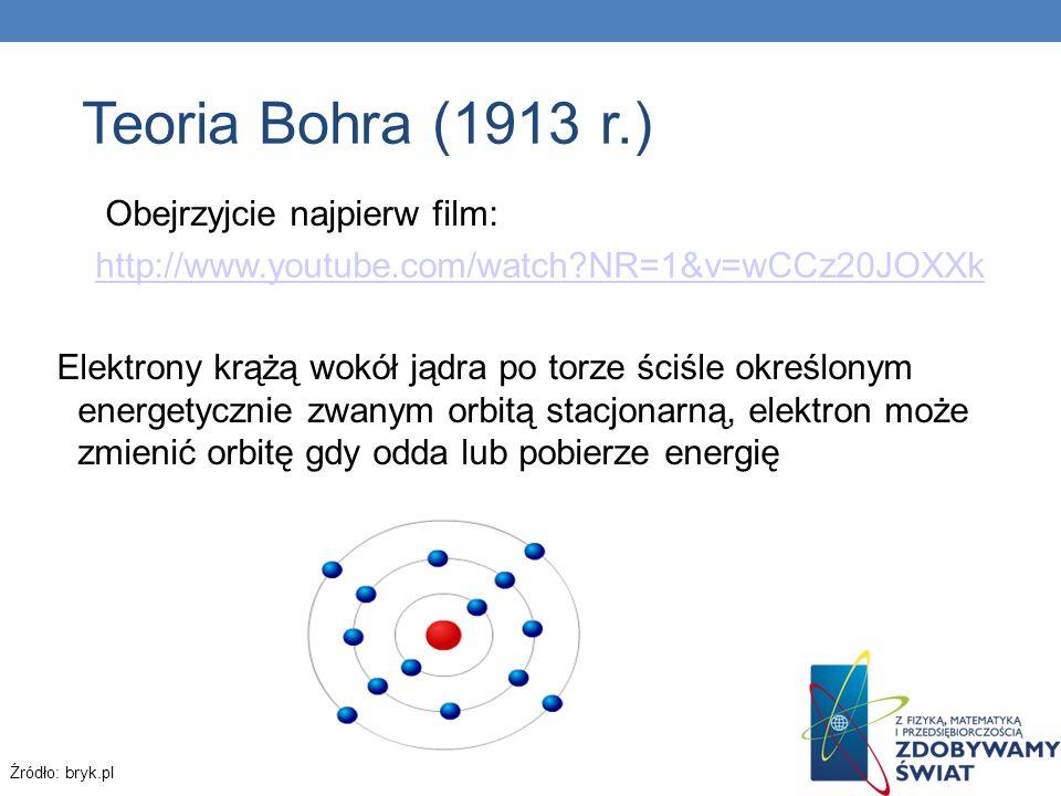 Teoria Bohra (1913 r.) Obejrzyjcie najpierw film: http://www.youtube.com/watch?NR=1&v=wCCz20JOXXk Elektrony krążą wokół jądra po torze ściśle określon