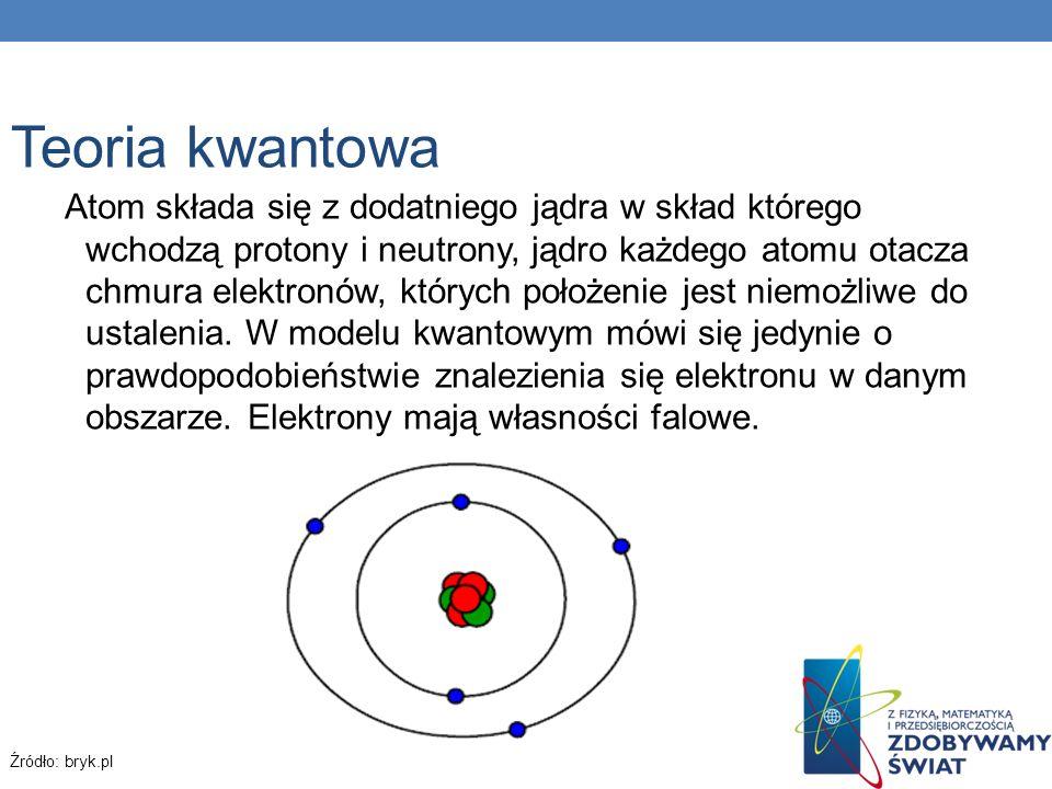 Teoria kwantowa Atom składa się z dodatniego jądra w skład którego wchodzą protony i neutrony, jądro każdego atomu otacza chmura elektronów, których p
