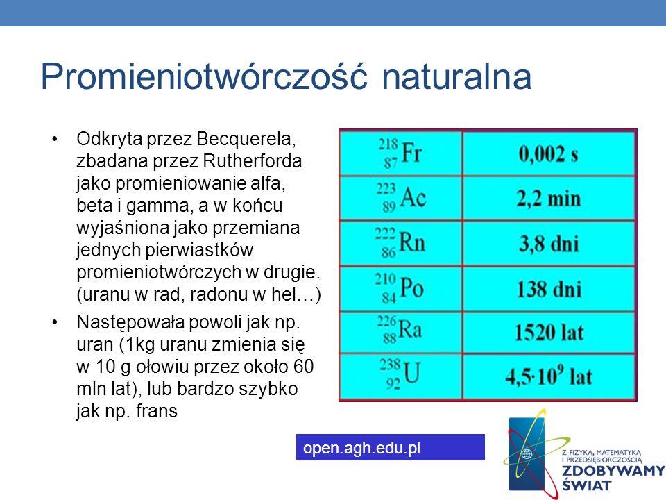 Promieniotwórczość naturalna Odkryta przez Becquerela, zbadana przez Rutherforda jako promieniowanie alfa, beta i gamma, a w końcu wyjaśniona jako prz
