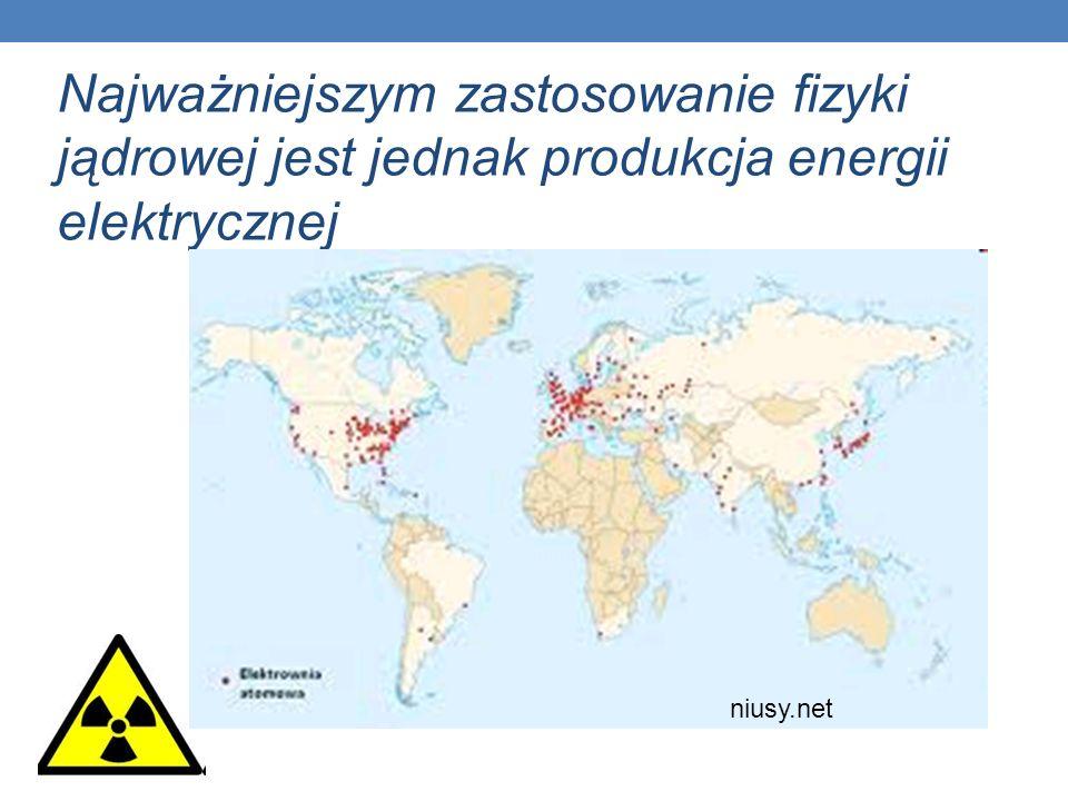 Najważniejszym zastosowanie fizyki jądrowej jest jednak produkcja energii elektrycznej niusy.net