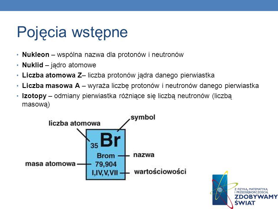 Pojęcia wstępne Nukleon – wspólna nazwa dla protonów i neutronów Nuklid – jądro atomowe Liczba atomowa Z– liczba protonów jądra danego pierwiastka Lic