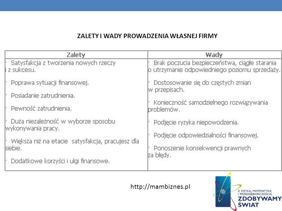ZALETY I WADY PROWADZENIA WŁASNEJ FIRMY http://mambiznes.pl