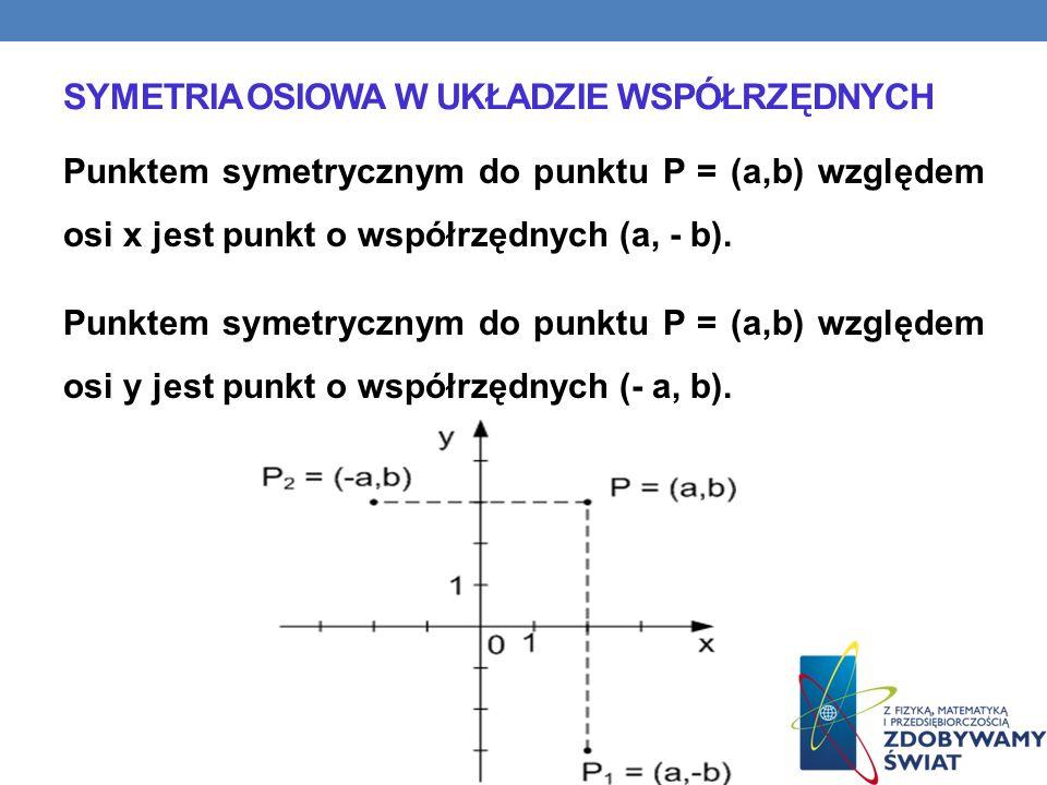 SYMETRIA OSIOWA W UKŁADZIE WSPÓŁRZĘDNYCH Punktem symetrycznym do punktu P = (a,b) względem osi x jest punkt o współrzędnych (a, - b). Punktem symetryc