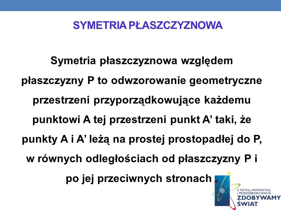 SYMETRIA PŁASZCZYZNOWA Symetria płaszczyznowa względem płaszczyzny P to odwzorowanie geometryczne przestrzeni przyporządkowujące każdemu punktowi A te