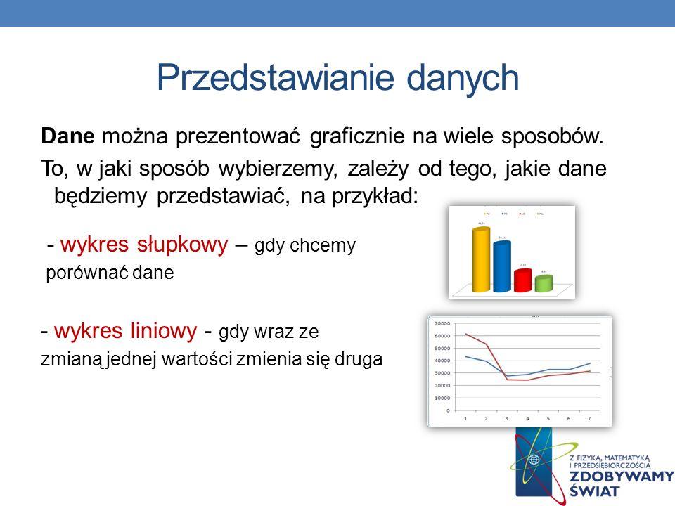 Przedstawianie danych Dane można prezentować graficznie na wiele sposobów. To, w jaki sposób wybierzemy, zależy od tego, jakie dane będziemy przedstaw