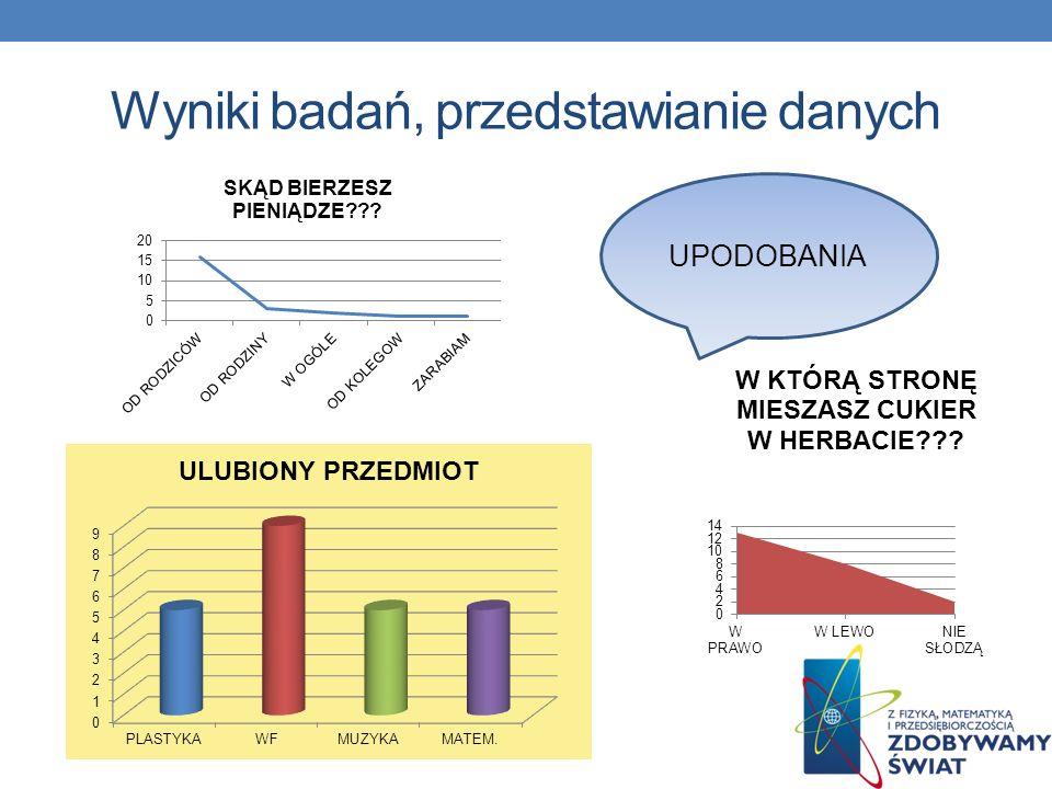 Wyniki badań, przedstawianie danych UPODOBANIA
