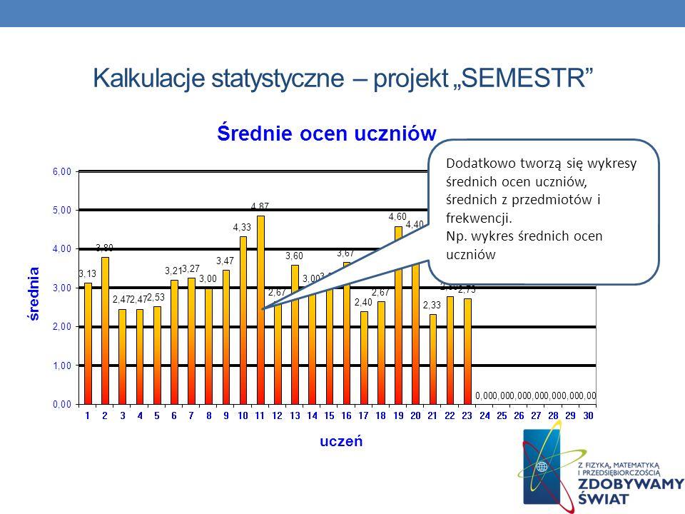 Kalkulacje statystyczne – projekt SEMESTR Dodatkowo tworzą się wykresy średnich ocen uczniów, średnich z przedmiotów i frekwencji. Np. wykres średnich