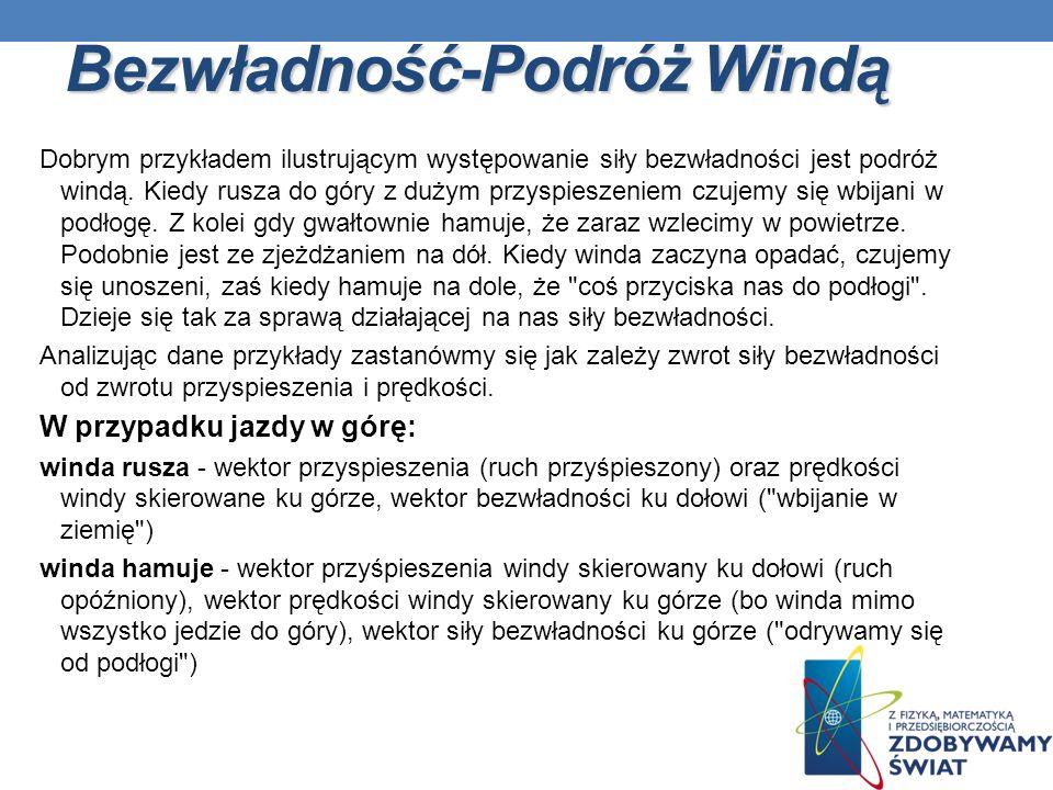Bezwładność-Podróż Windą Dobrym przykładem ilustrującym występowanie siły bezwładności jest podróż windą. Kiedy rusza do góry z dużym przyspieszeniem